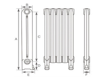 Cromwell Cast Iron Radiator, specifications